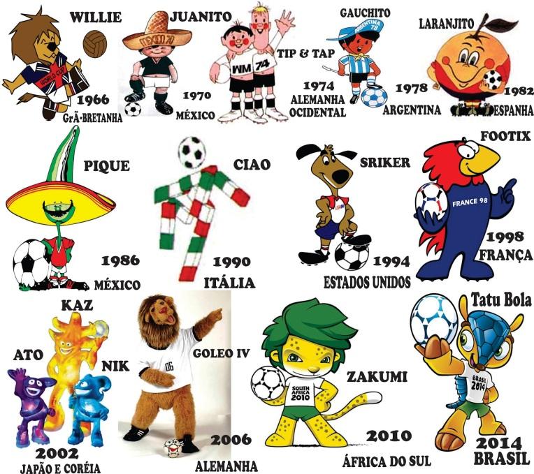 mascotes das Copas