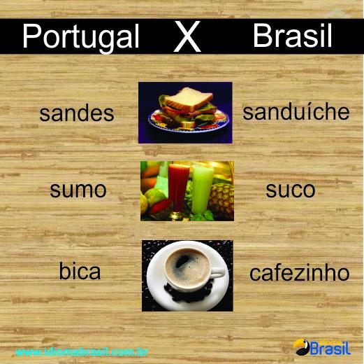 Português do Brasil e Portugal-1